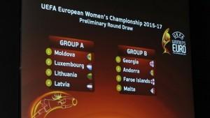 UEFA Women's EURO